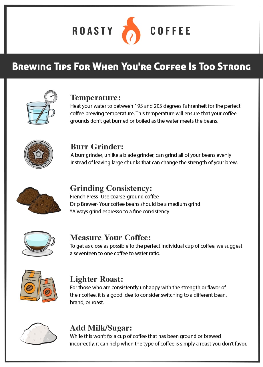 Brewing Tips Infographic