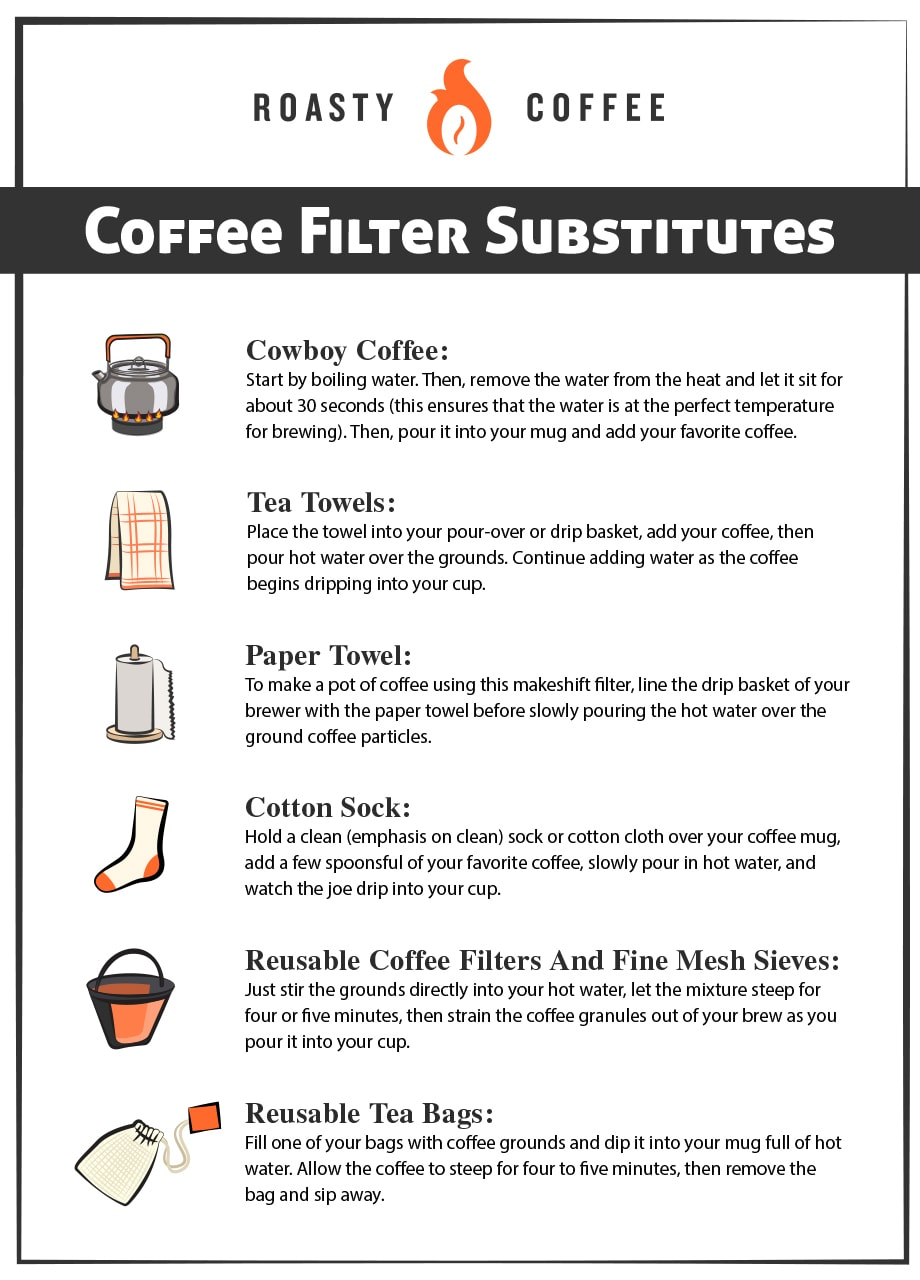 Coffee Filter Substitute Graphic