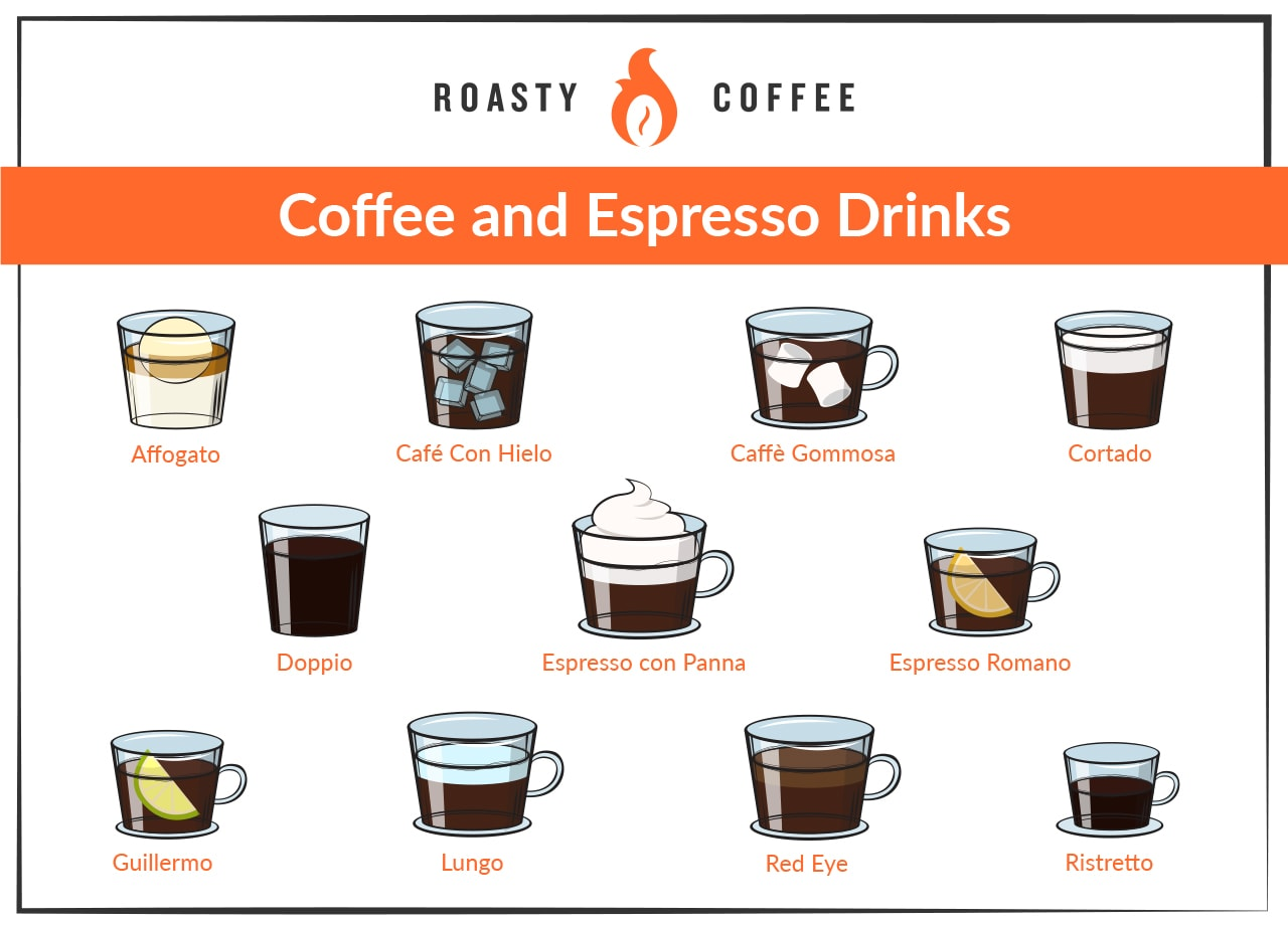 Coffee and Espresso Drinks