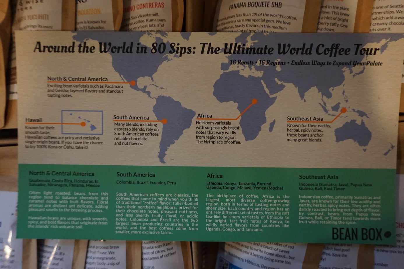 world coffee tour info sheet