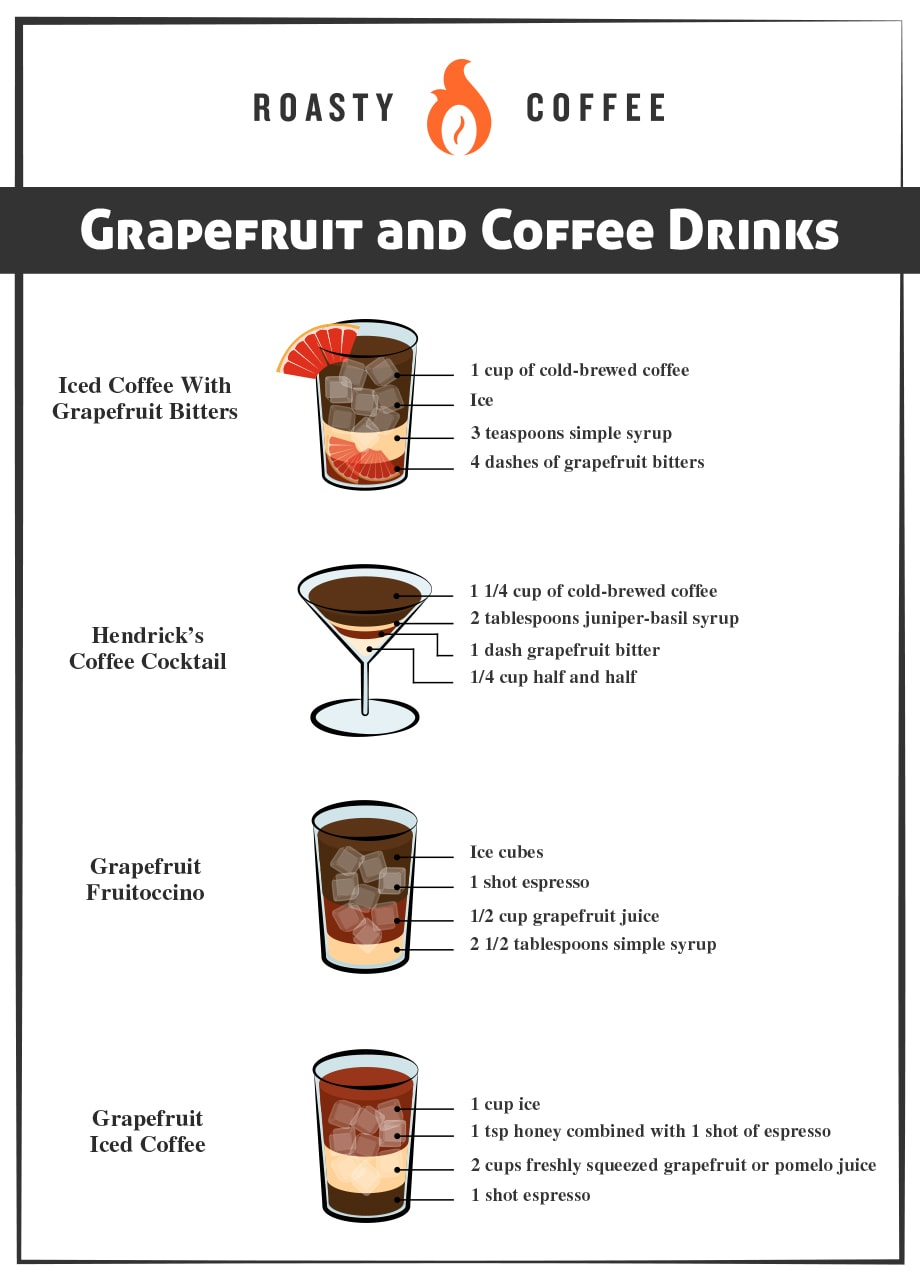 Grapefruit and Coffee Drinks Graphic