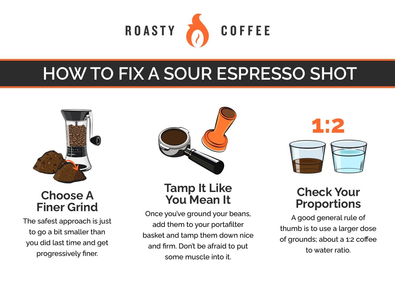 How To Fix A Sour Espresso Shot