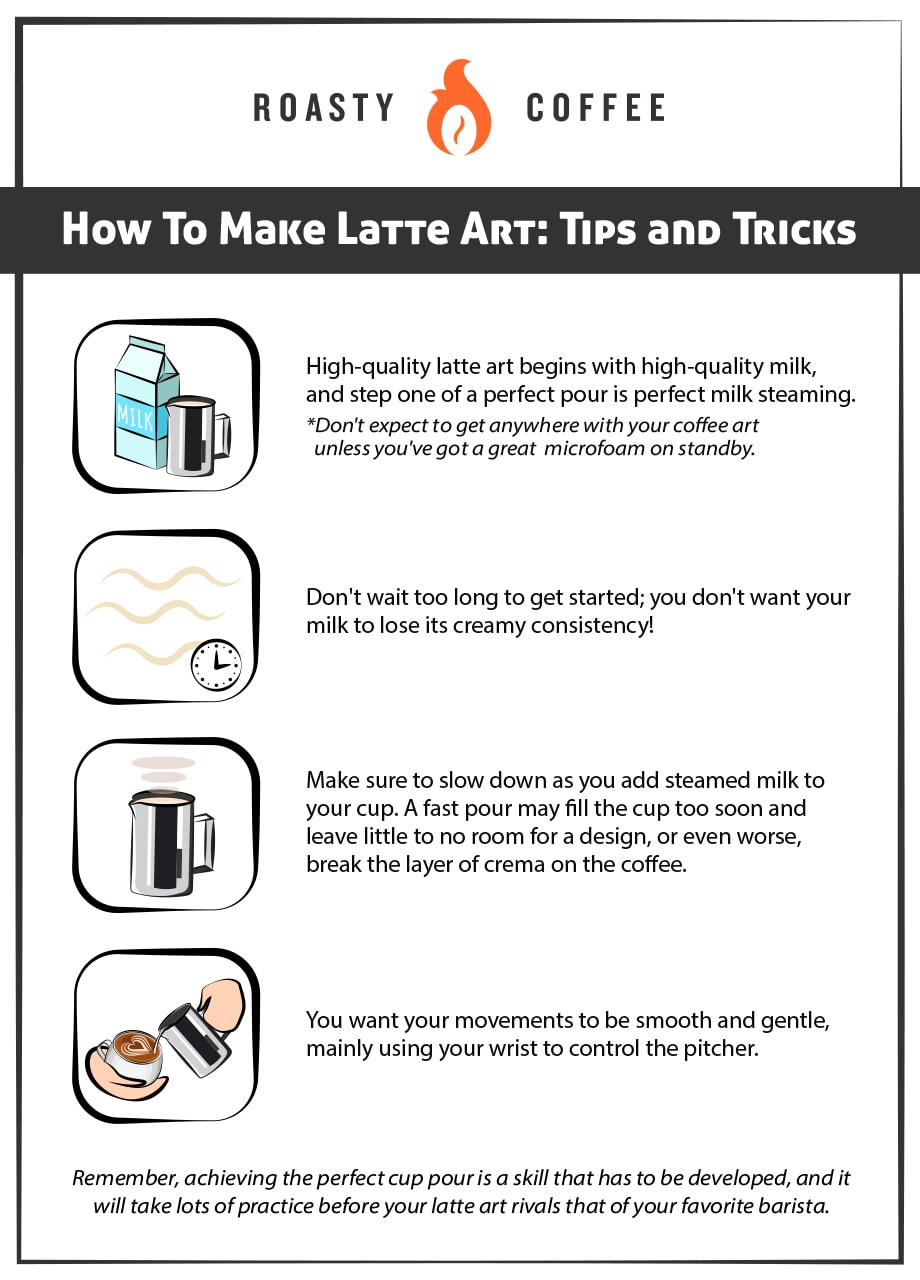 How To Make Latte Art Graphic