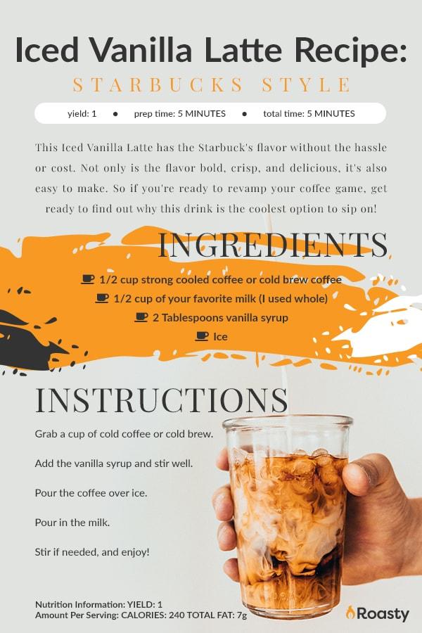 Starbucks Copycat Vanilla Iced Latte