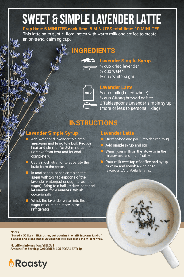 Lavender Latte Recipe Card