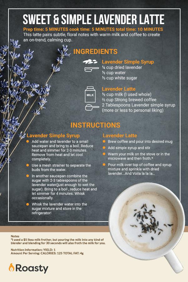 Lavender Latte Recipe Card