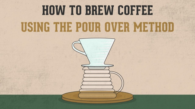 How to Brew The Perfect Pour Over Coffee