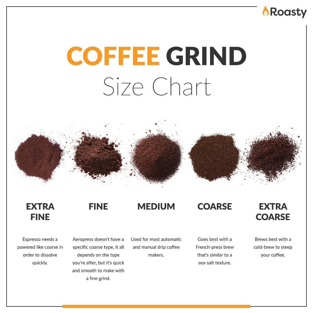 Coffee Grind Gráfico de tallas